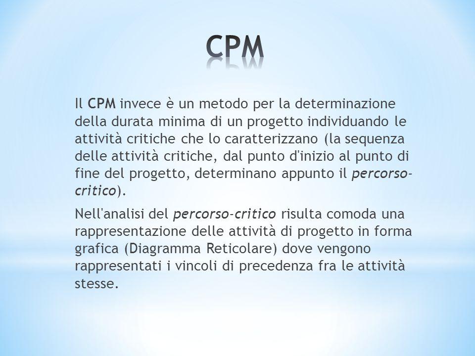 Il CPM invece è un metodo per la determinazione della durata minima di un progetto individuando le attività critiche che lo caratterizzano (la sequenz