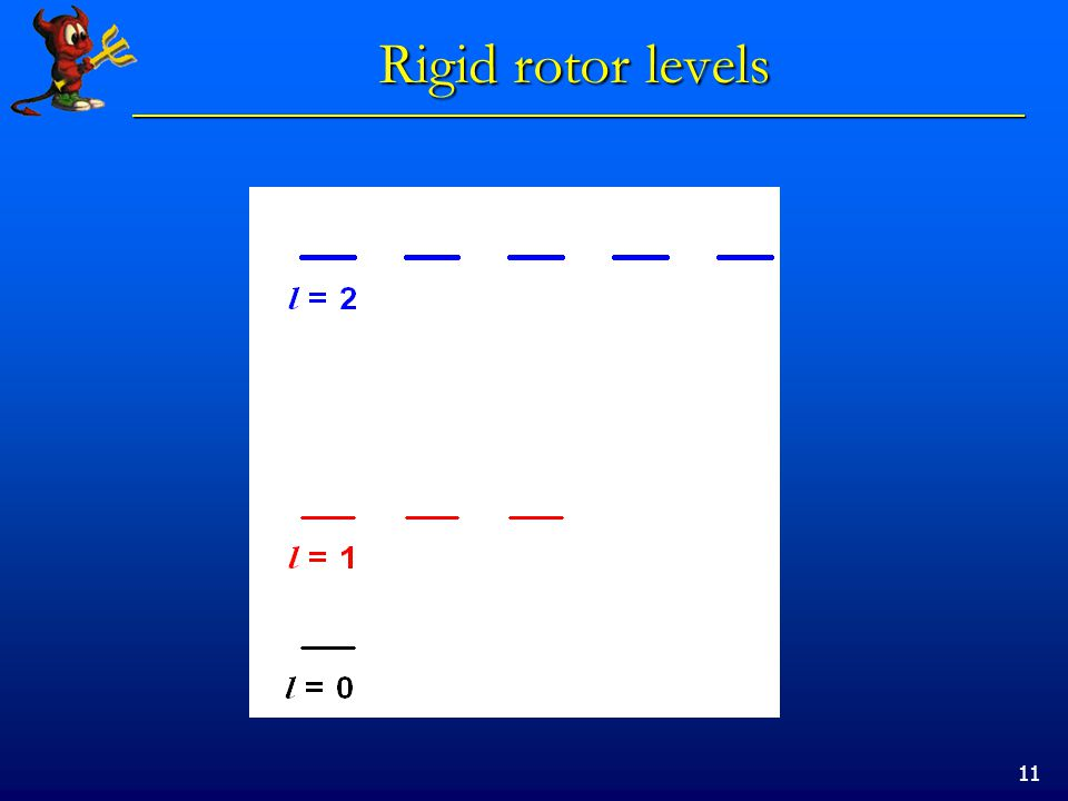 11 Rigid rotor levels