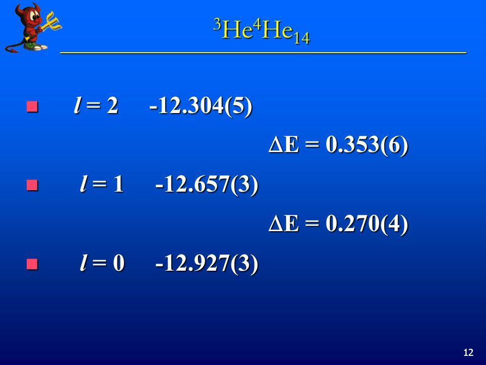12 3 He 4 He 14 l = 2 -12.304(5) l = 2 -12.304(5)  E = 0.353(6)  E = 0.353(6) l = 1 -12.657(3) l = 1 -12.657(3)  E = 0.270(4)  E = 0.270(4) l = 0