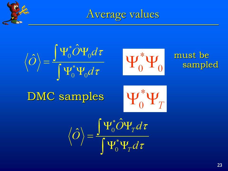 23 Average values DMC samples must be sampled