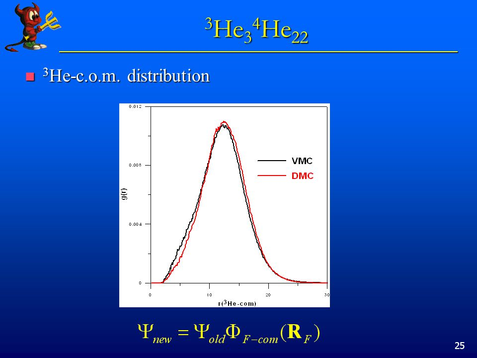 25 3 He 3 4 He 22 3 He-c.o.m. distribution 3 He-c.o.m. distribution