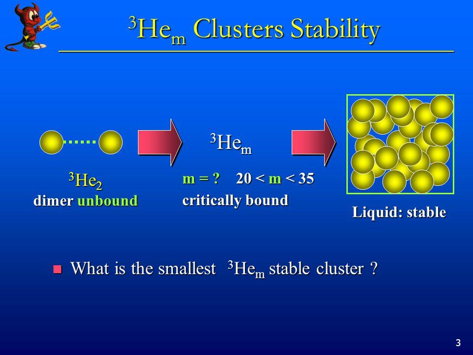 24 3 He 3 4 He 22 3 He-c.o.m. distribution 3 He-c.o.m. distribution