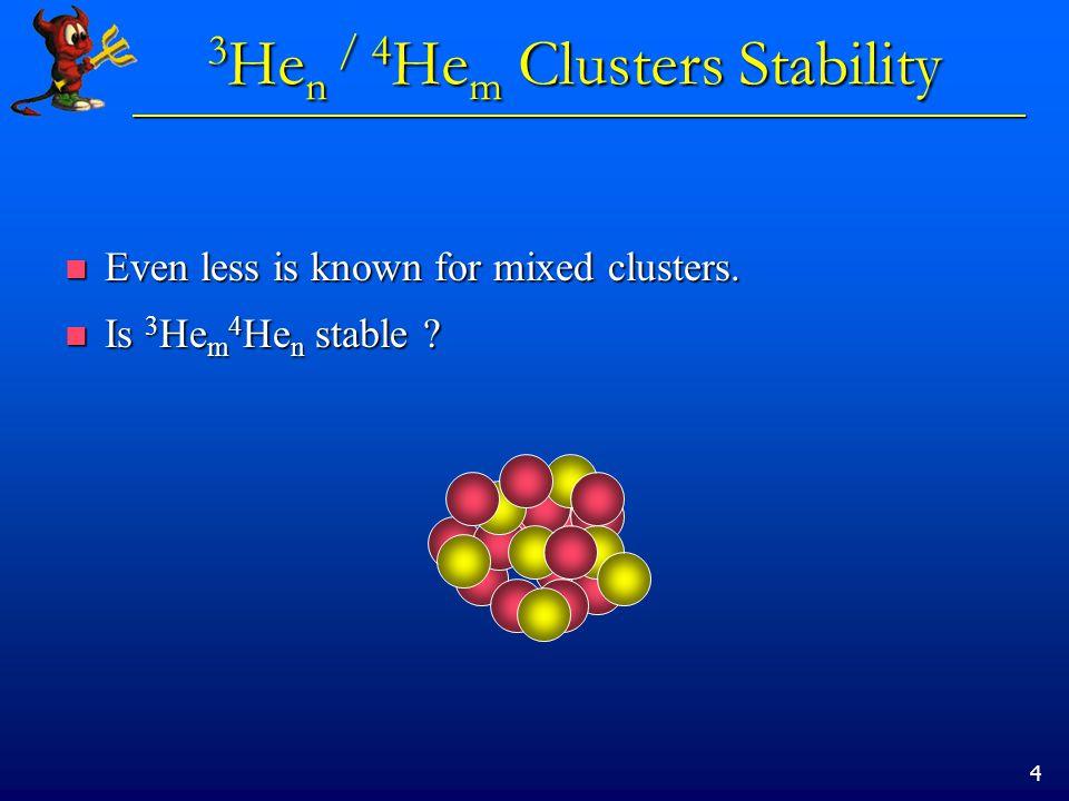 15 3 He m 4 He n Clusters ENERGETICS