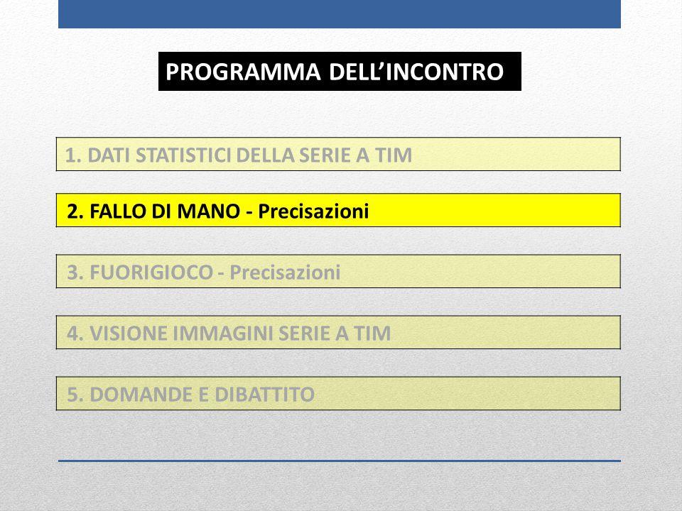 1.DATI STATISTICI DELLA SERIE A TIM 2. FALLO DI MANO - Precisazioni 3.
