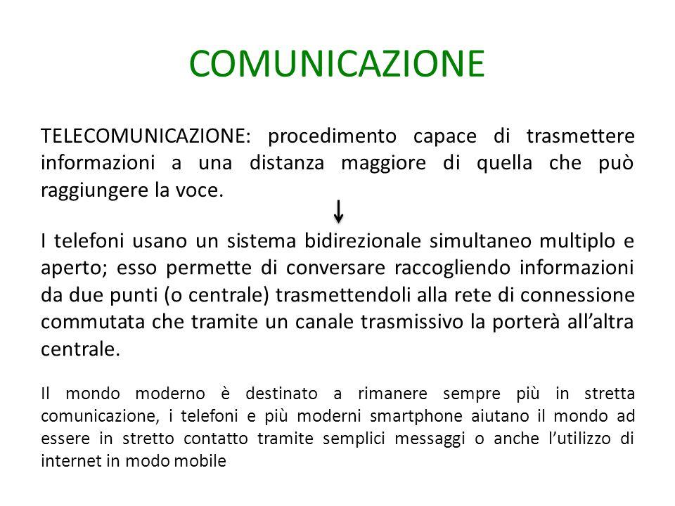 COMUNICAZIONE TELECOMUNICAZIONE: procedimento capace di trasmettere informazioni a una distanza maggiore di quella che può raggiungere la voce. I tele