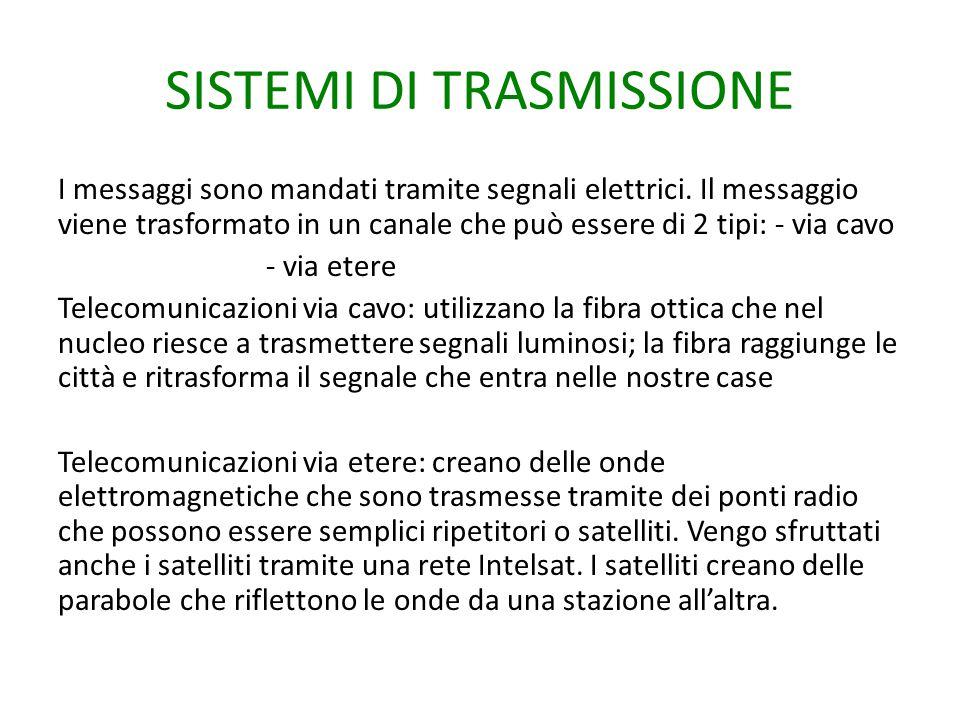 SISTEMI DI TRASMISSIONE I messaggi sono mandati tramite segnali elettrici. Il messaggio viene trasformato in un canale che può essere di 2 tipi: - via