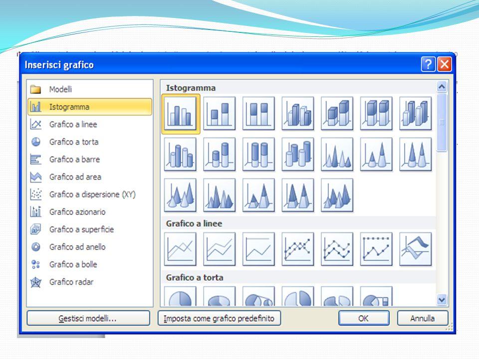 Dal menù «Inserisci» si può decidere di utilizzare nella presentazione anche grafici e tabelle. È necessario cliccare sul tab «Grafico» e selezionare