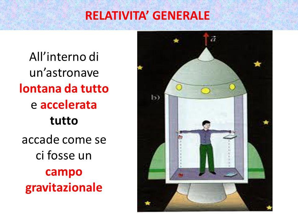 All'interno di un'astronave lontana da tutto e accelerata tutto accade come se ci fosse un campo gravitazionale RELATIVITA' GENERALE