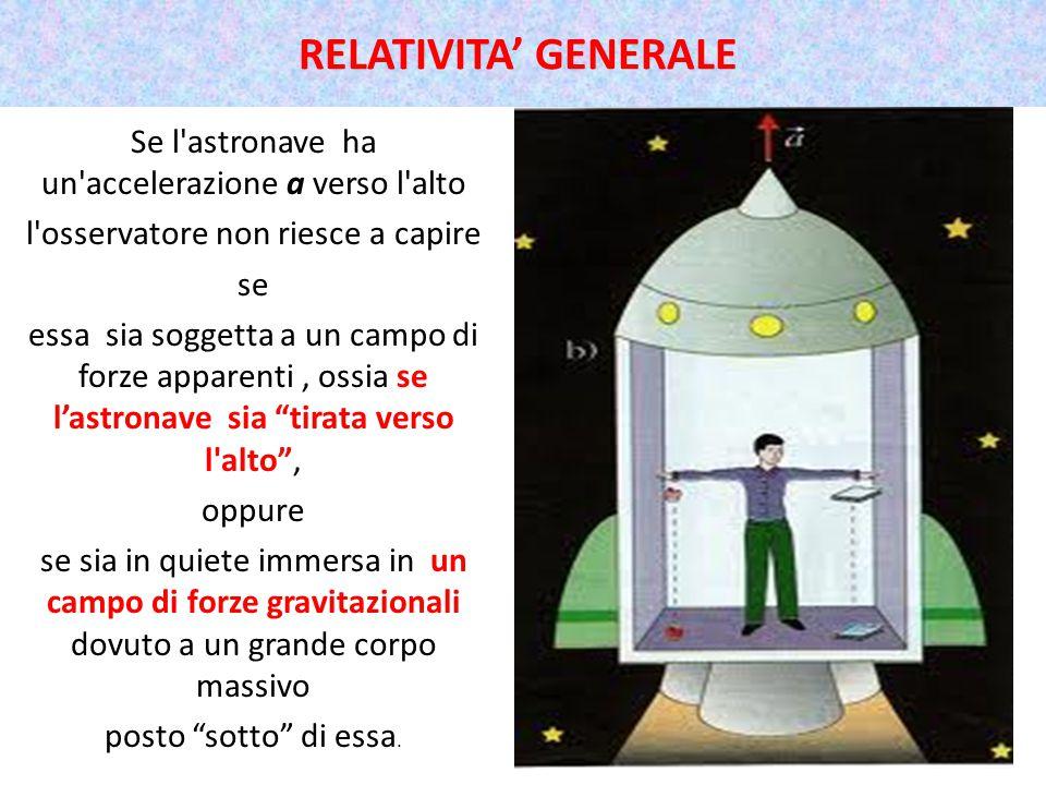 Se l astronave ha un accelerazione a verso l alto l osservatore non riesce a capire se essa sia soggetta a un campo di forze apparenti, ossia se l'astronave sia tirata verso l alto , oppure se sia in quiete immersa in un campo di forze gravitazionali dovuto a un grande corpo massivo posto sotto di essa.