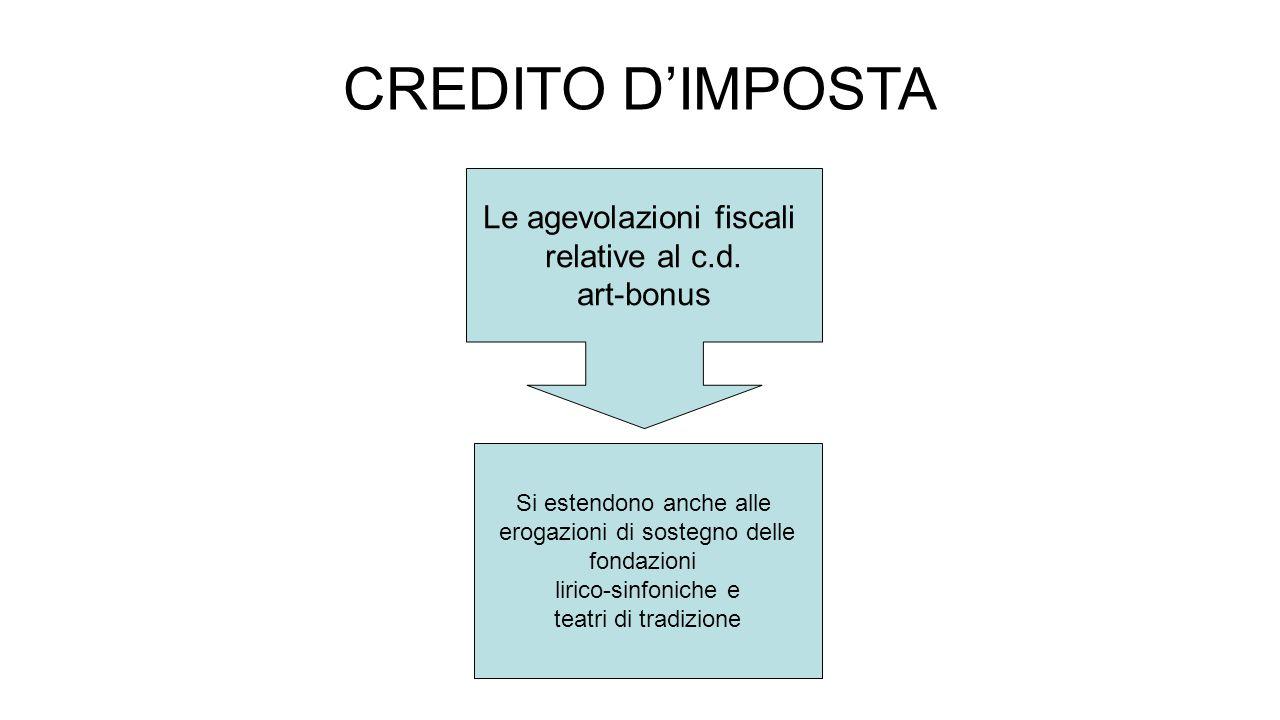CREDITO D'IMPOSTA Le agevolazioni fiscali relative al c.d.