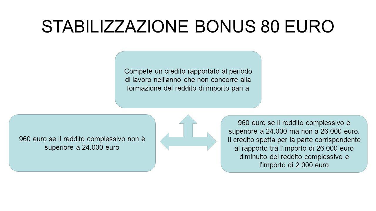 SEGUE: STABILIZZAZIONE BONUS 80 EURO Il bonus viene riconosciuto in via automatica dai sostituti d'imposta Dopo aver corrisposto gli 80 euro il sostituto d'imposta recupera le somme anticipate tramite compensazione nel modello F24