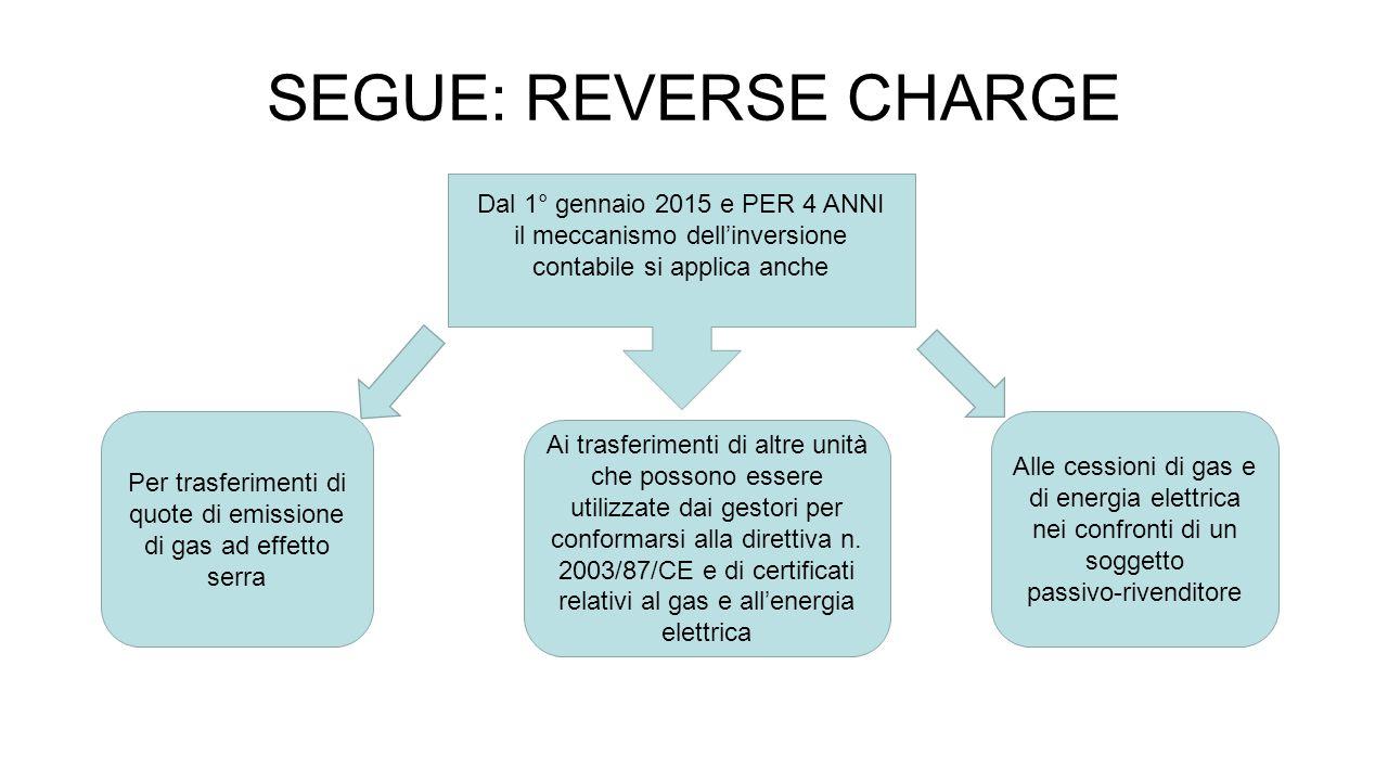 SEGUE: REVERSE CHARGE Dal 1° gennaio 2015 e PER 4 ANNI il meccanismo dell'inversione contabile si applica anche Per trasferimenti di quote di emissione di gas ad effetto serra Ai trasferimenti di altre unità che possono essere utilizzate dai gestori per conformarsi alla direttiva n.