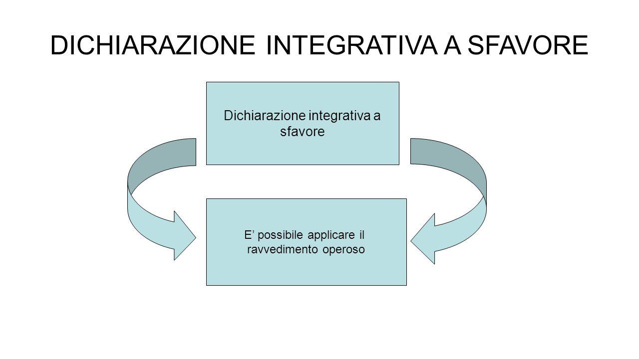 DICHIARAZIONE INTEGRATIVA A SFAVORE Dichiarazione integrativa a sfavore E' possibile applicare il ravvedimento operoso
