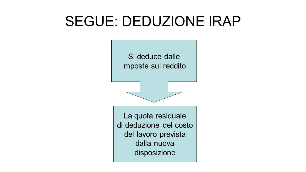 SEGUE: DEDUZIONE IRAP Si deduce dalle imposte sul reddito La quota residuale di deduzione del costo del lavoro prevista dalla nuova disposizione