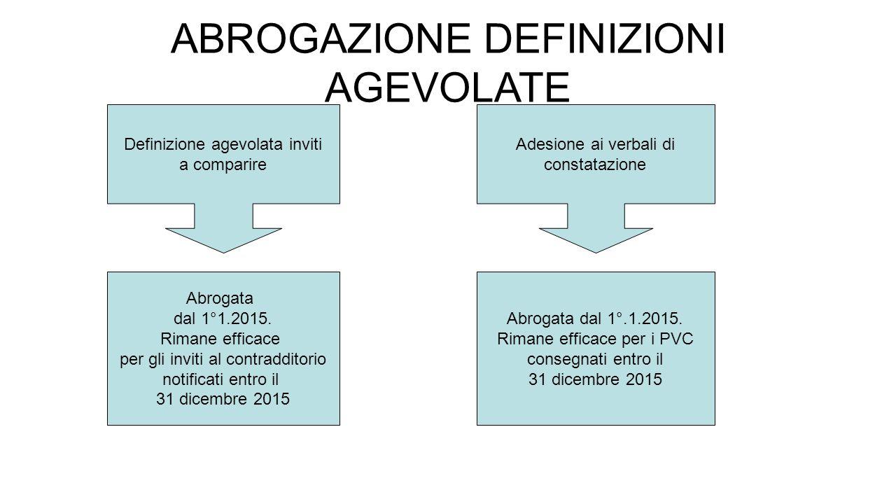 ABROGAZIONE DEFINIZIONI AGEVOLATE Definizione agevolata inviti a comparire Adesione ai verbali di constatazione Abrogata dal 1°1.2015.