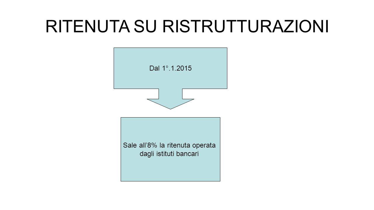 RITENUTA SU RISTRUTTURAZIONI Dal 1°.1.2015 Sale all'8% la ritenuta operata dagli istituti bancari