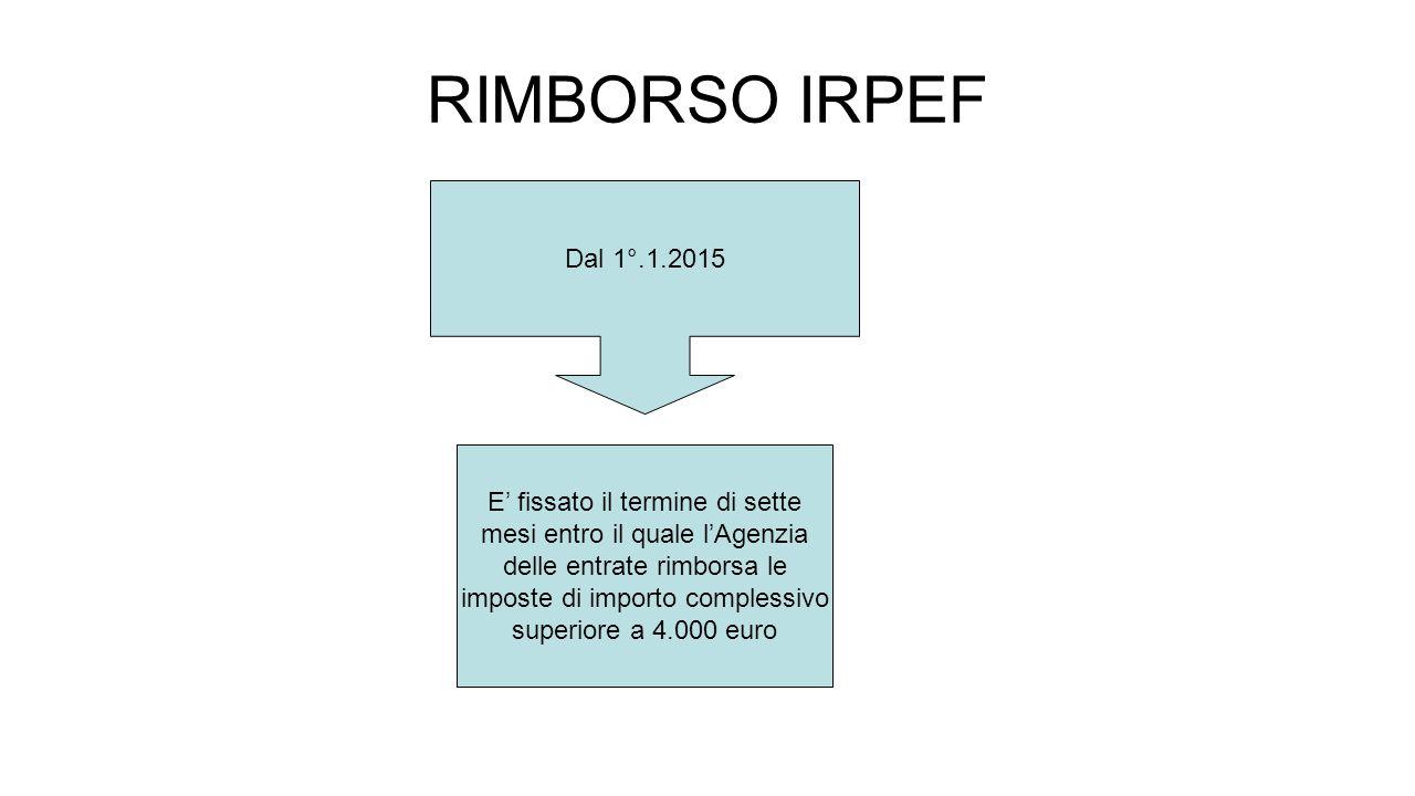 RIMBORSO IRPEF Dal 1°.1.2015 E' fissato il termine di sette mesi entro il quale l'Agenzia delle entrate rimborsa le imposte di importo complessivo superiore a 4.000 euro