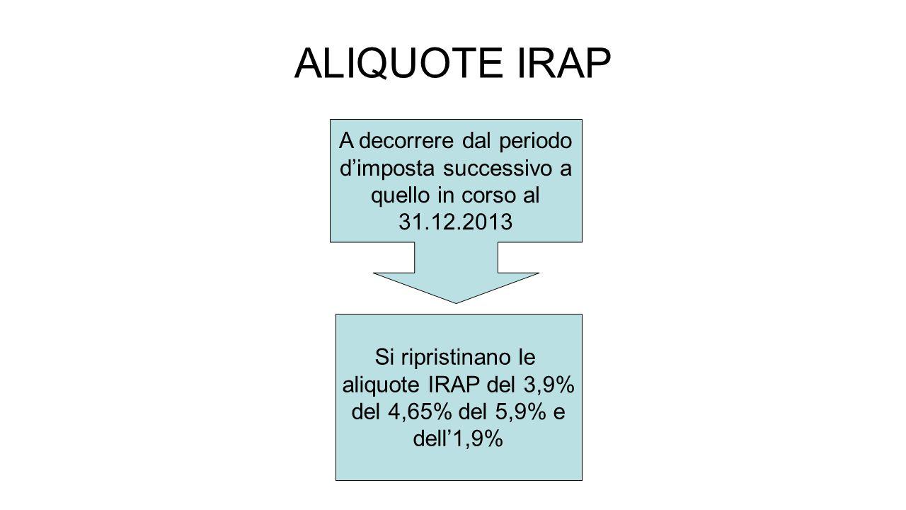 ALIQUOTE IRAP A decorrere dal periodo d'imposta successivo a quello in corso al 31.12.2013 Si ripristinano le aliquote IRAP del 3,9% del 4,65% del 5,9% e dell'1,9%