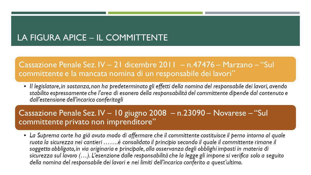 """LA FIGURA APICE – IL COMMITTENTE Cassazione Penale Sez. IV – 21 dicembre 2011 – n.47476 – Marzano – """"Sul committente e la mancata nomina di un respons"""