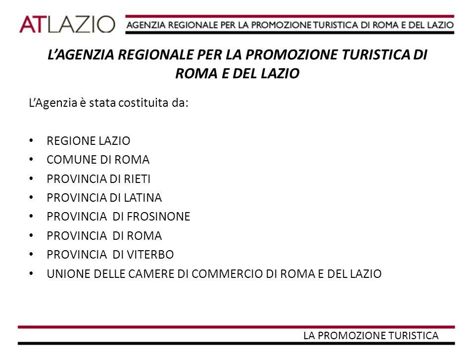 3) SUPPORTO ALLA COMMERCIALIZZAZIONE WORKSHOP: incontro tra domanda straniera ed offerta italiana.