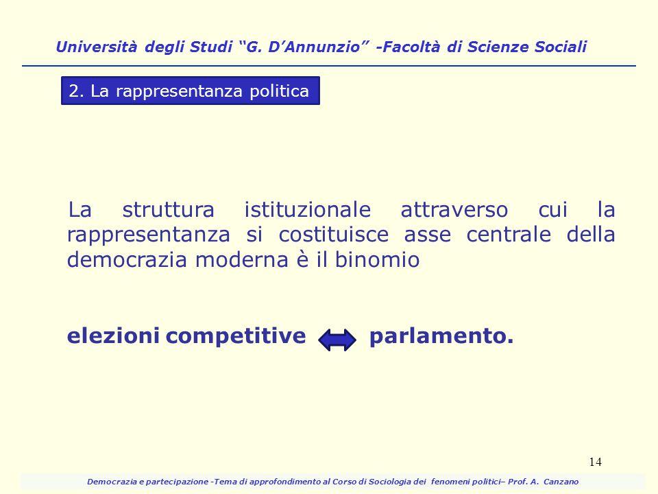 La struttura istituzionale attraverso cui la rappresentanza si costituisce asse centrale della democrazia moderna è il binomio elezioni competitive pa