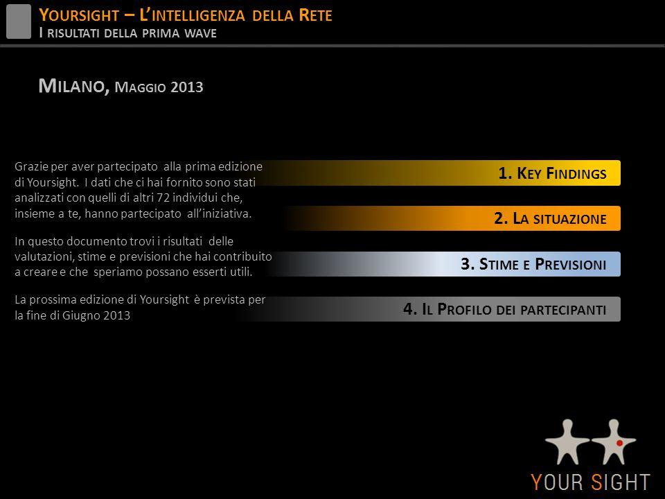 Y OURSIGHT – L' INTELLIGENZA DELLA R ETE I RISULTATI DELLA PRIMA WAVE M ILANO, M AGGIO 2013 1.