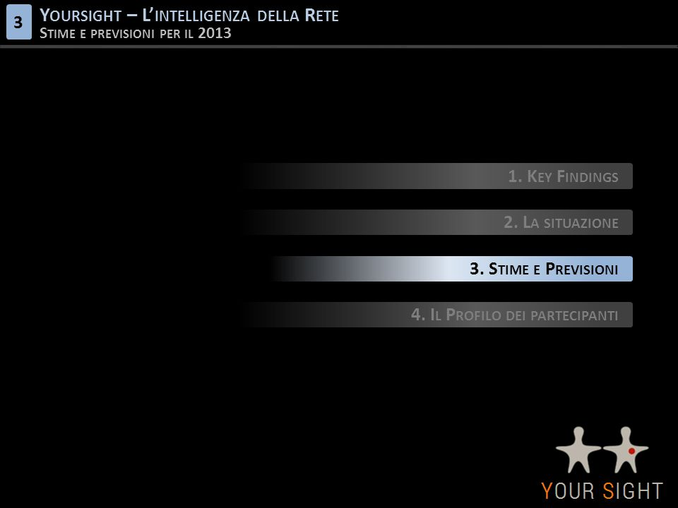 Y OURSIGHT – L' INTELLIGENZA DELLA R ETE S TIME E PREVISIONI PER IL 2013 1.