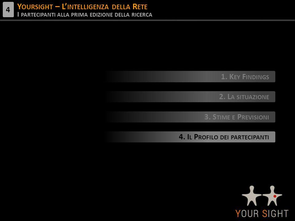 Y OURSIGHT – L' INTELLIGENZA DELLA R ETE I PARTECIPANTI ALLA PRIMA EDIZIONE DELLA RICERCA 1.