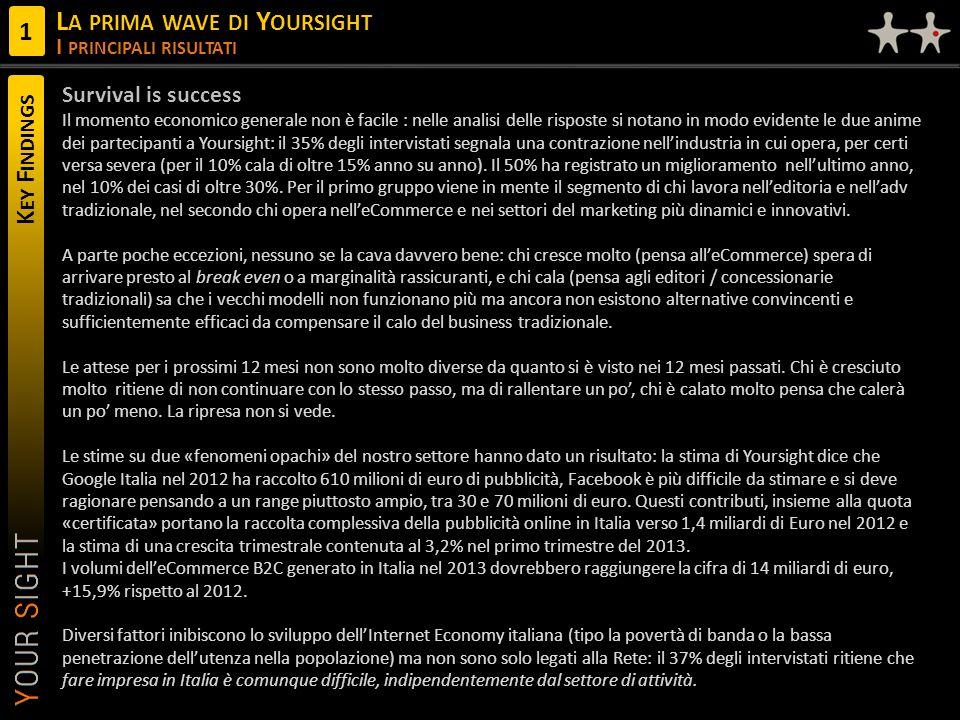 K EY F INDINGS L A PRIMA WAVE DI Y OURSIGHT I PRINCIPALI RISULTATI 1 Survival is success Il momento economico generale non è facile : nelle analisi delle risposte si notano in modo evidente le due anime dei partecipanti a Yoursight: il 35% degli intervistati segnala una contrazione nell'industria in cui opera, per certi versa severa (per il 10% cala di oltre 15% anno su anno).