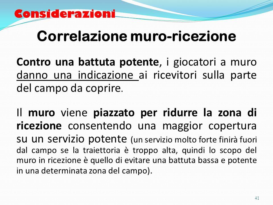 Considerazioni Correlazione muro-ricezione Contro una battuta potente, i giocatori a muro danno una indicazione ai ricevitori sulla parte del campo da coprire.