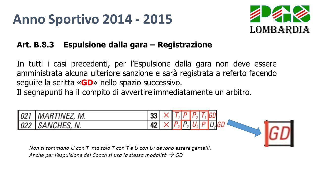 Anno Sportivo 2014 - 2015 Art. B.8.3 Espulsione dalla gara – Registrazione In tutti i casi precedenti, per l'Espulsione dalla gara non deve essere amm