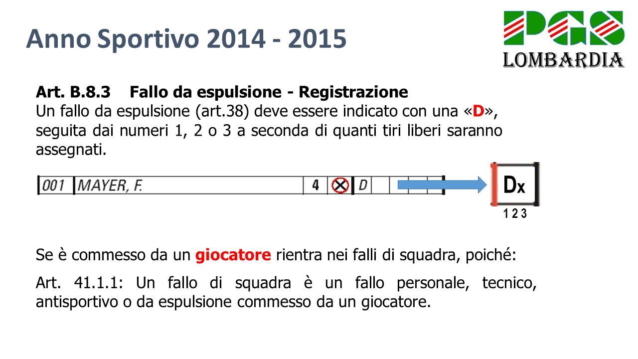 Anno Sportivo 2014 - 2015 Art. B.8.3 Fallo da espulsione - Registrazione Un fallo da espulsione (art.38) deve essere indicato con una «D», seguita dai
