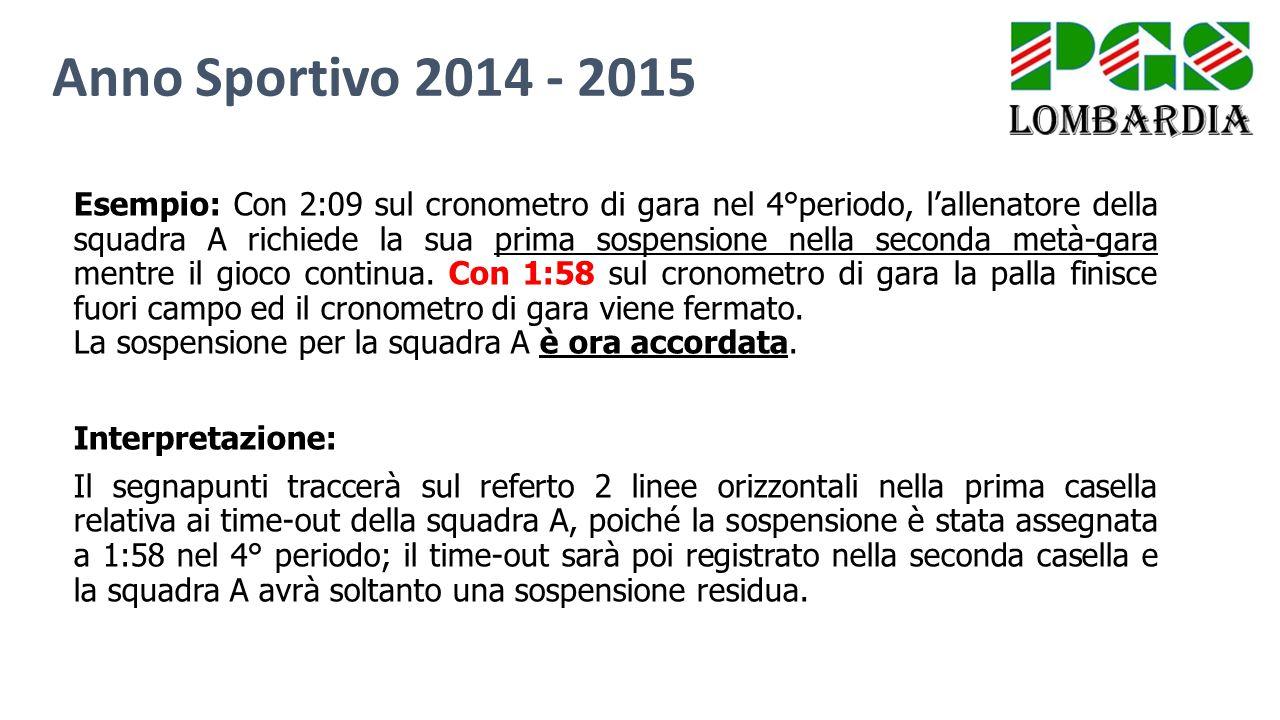 Anno Sportivo 2014 - 2015 Esempio: Con 2:09 sul cronometro di gara nel 4°periodo, l'allenatore della squadra A richiede la sua prima sospensione nella