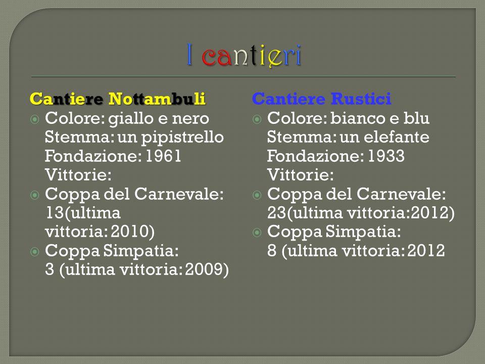 Cantiere Nottambuli  Colore: giallo e nero Stemma: un pipistrello Fondazione: 1961 Vittorie:  Coppa del Carnevale: 13(ultima vittoria: 2010)  Coppa