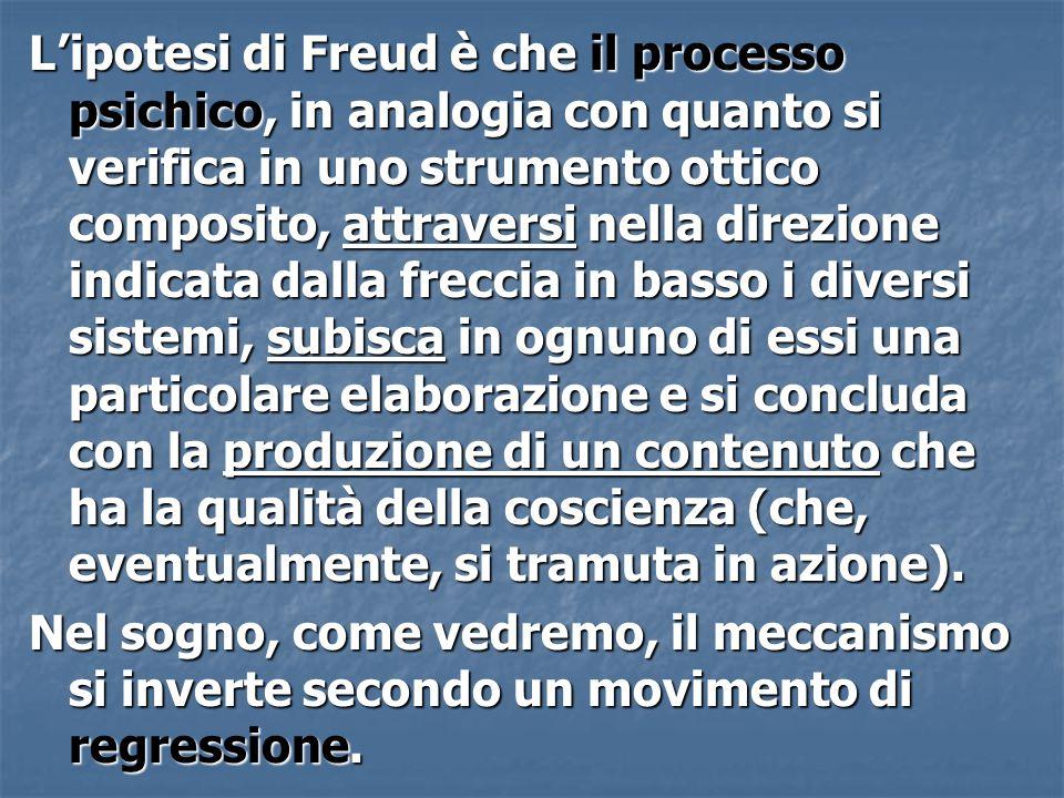 L'ipotesi di Freud è che il processo psichico, in analogia con quanto si verifica in uno strumento ottico composito, attraversi nella direzione indica