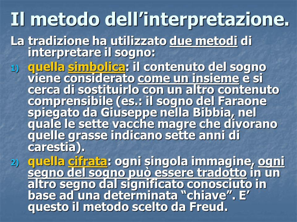 Il metodo dell'interpretazione. La tradizione ha utilizzato due metodi di interpretare il sogno: 1) quella simbolica: il contenuto del sogno viene con