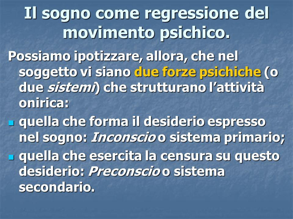 Il sogno come regressione del movimento psichico. Possiamo ipotizzare, allora, che nel soggetto vi siano due forze psichiche (o due sistemi) che strut