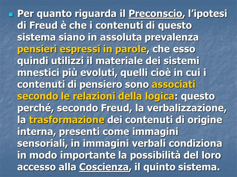 Per quanto riguarda il Preconscio, l'ipotesi di Freud è che i contenuti di questo sistema siano in assoluta prevalenza pensieri espressi in parole, ch