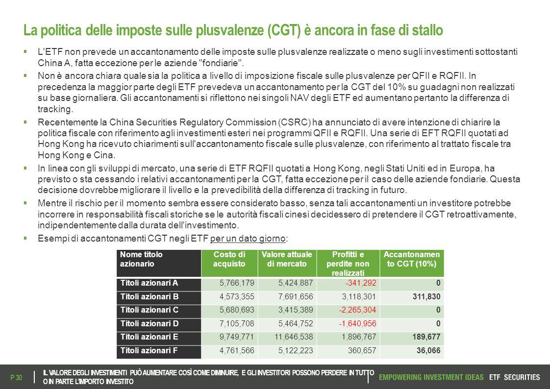 La politica delle imposte sulle plusvalenze (CGT) è ancora in fase di stallo  L'ETF non prevede un accantonamento delle imposte sulle plusvalenze rea