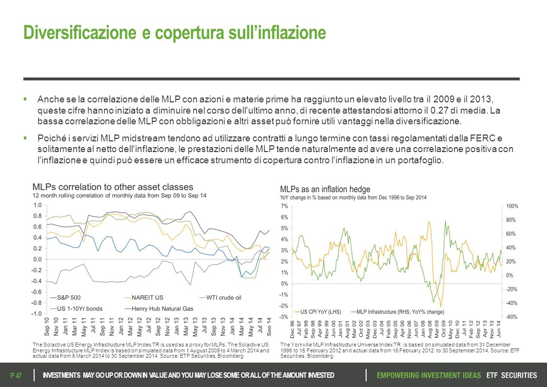 Diversificazione e copertura sull'inflazione INVESTMENTS MAY GO UP OR DOWN IN VALUE AND YOU MAY LOSE SOME OR ALL OF THE AMOUNT INVESTED P 47  Anche se la correlazione delle MLP con azioni e materie prime ha raggiunto un elevato livello tra il 2009 e il 2013, queste cifre hanno iniziato a diminuire nel corso dell ultimo anno, di recente attestandosi attorno il 0.27 di media.