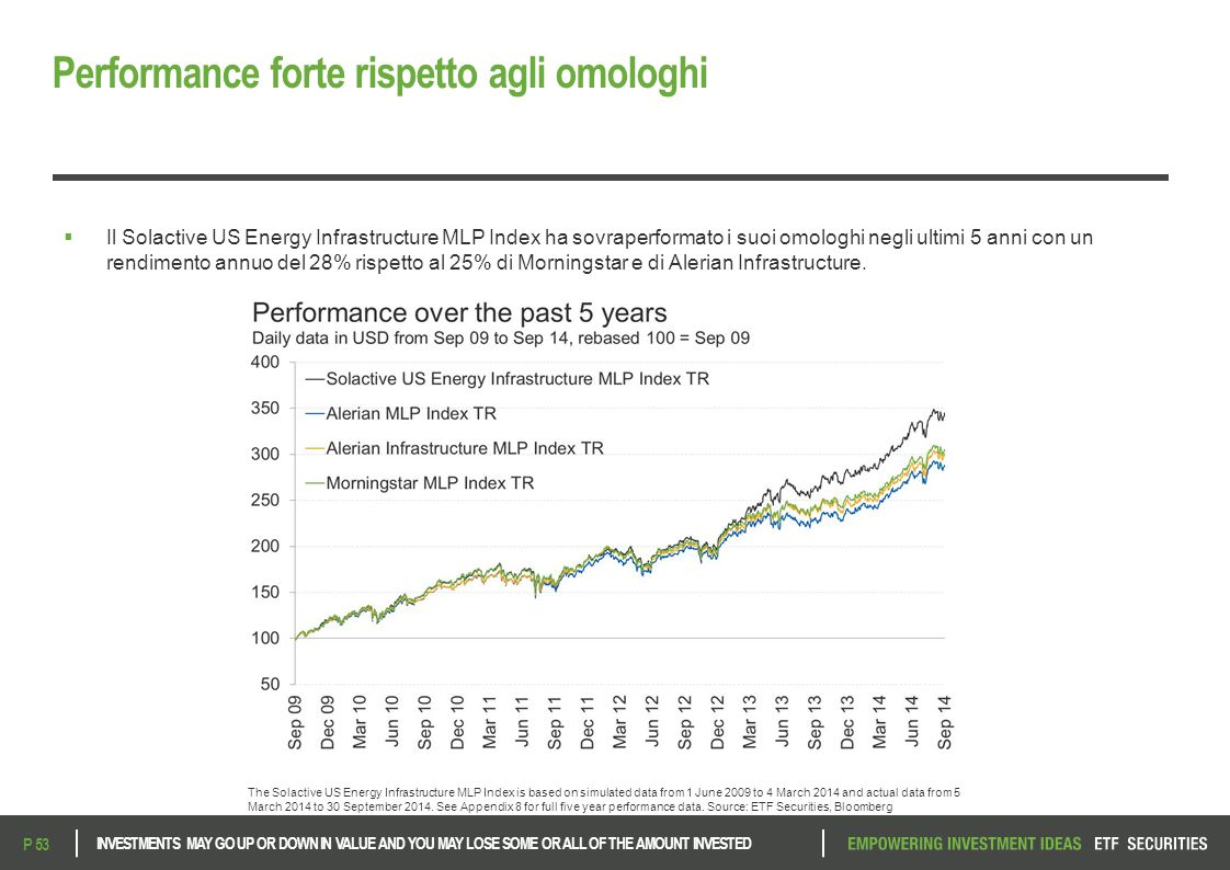 Performance forte rispetto agli omologhi INVESTMENTS MAY GO UP OR DOWN IN VALUE AND YOU MAY LOSE SOME OR ALL OF THE AMOUNT INVESTED P 53  Il Solactive US Energy Infrastructure MLP Index ha sovraperformato i suoi omologhi negli ultimi 5 anni con un rendimento annuo del 28% rispetto al 25% di Morningstar e di Alerian Infrastructure.