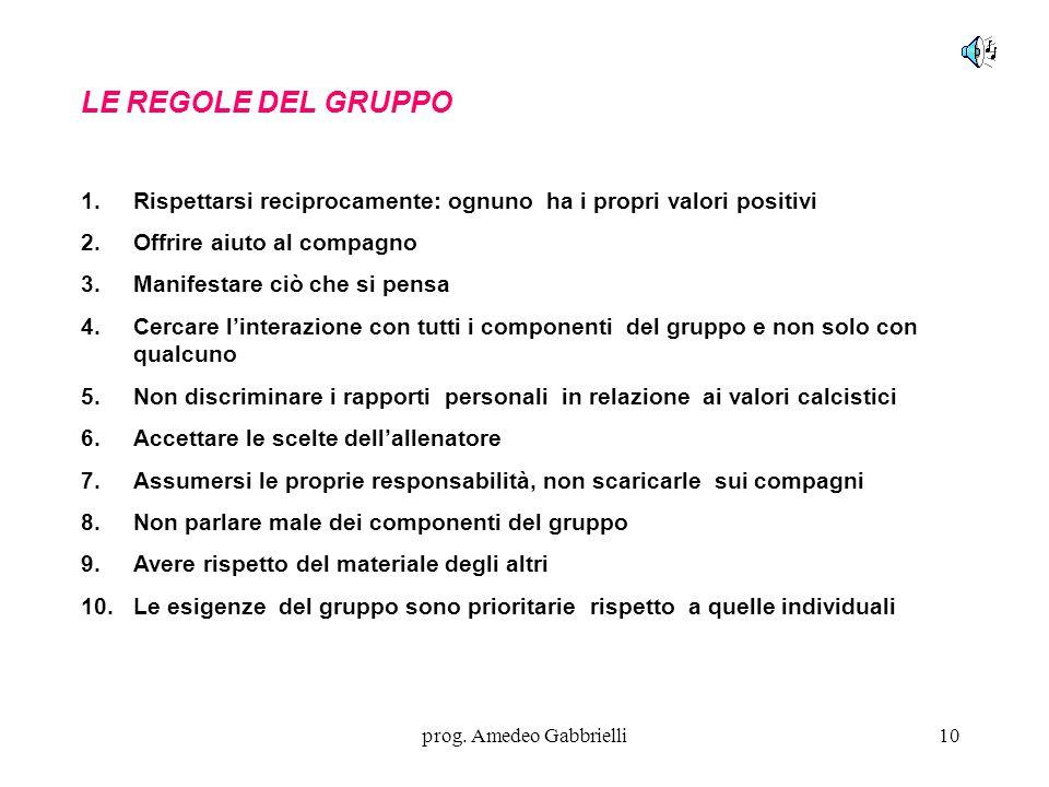 prog. Amedeo Gabbrielli10 LE REGOLE DEL GRUPPO 1.Rispettarsi reciprocamente: ognuno ha i propri valori positivi 2.Offrire aiuto al compagno 3.Manifest