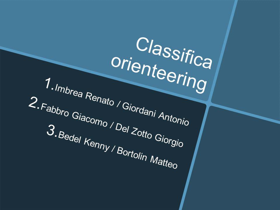 Classifica orienteering 1. Imbrea Renato / Giordani Antonio 2. Fabbro Giacomo / Del Zotto Giorgio 3. Bedel Kenny / Bortolin Matteo