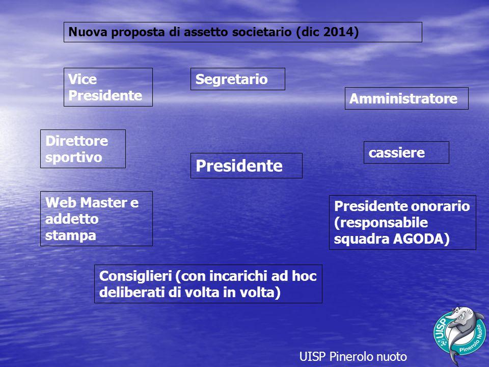 UISP Pinerolo nuoto Presidente Vice Presidente Presidente onorario (responsabile squadra AGODA) Segretario cassiere Amministratore Direttore sportivo
