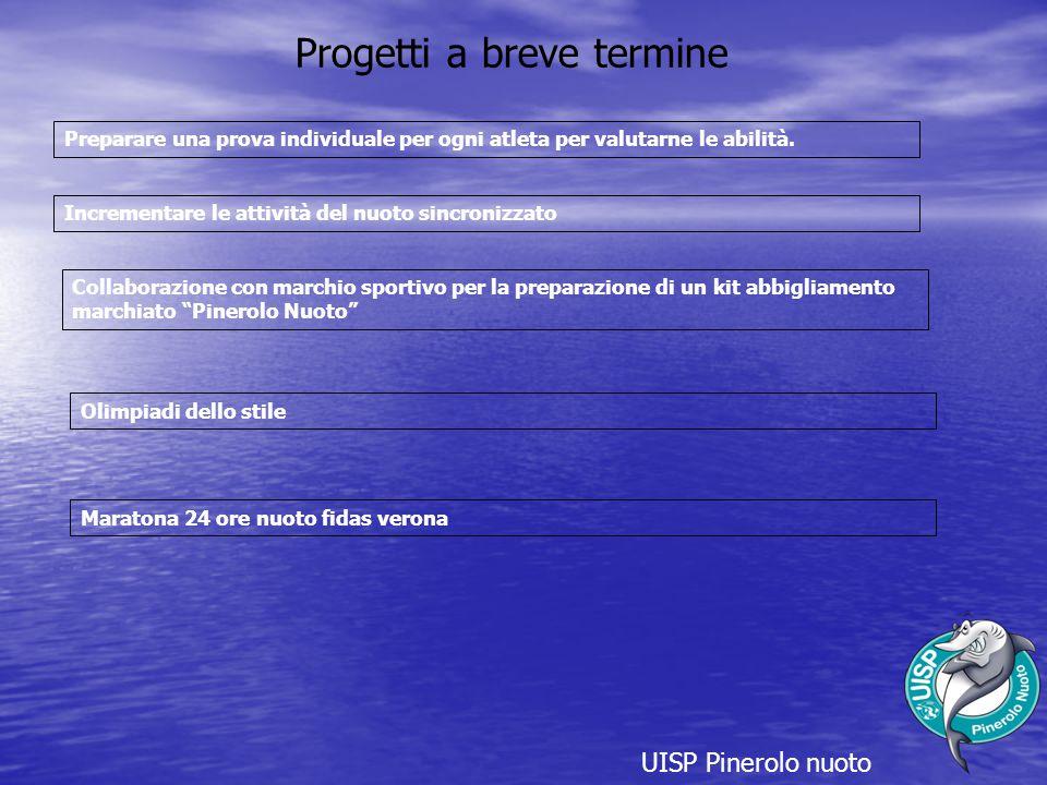 UISP Pinerolo nuoto Progetti a breve termine Preparare una prova individuale per ogni atleta per valutarne le abilità. Incrementare le attività del nu