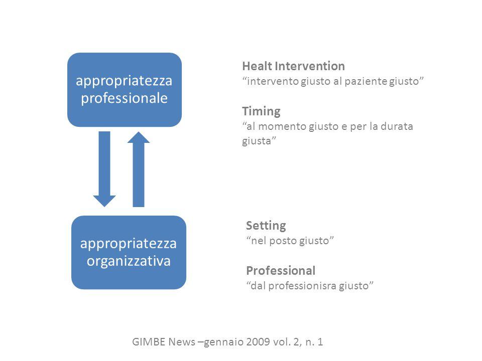Burocrazia Relazioni Tempo Formalismi Regole Rendiconti