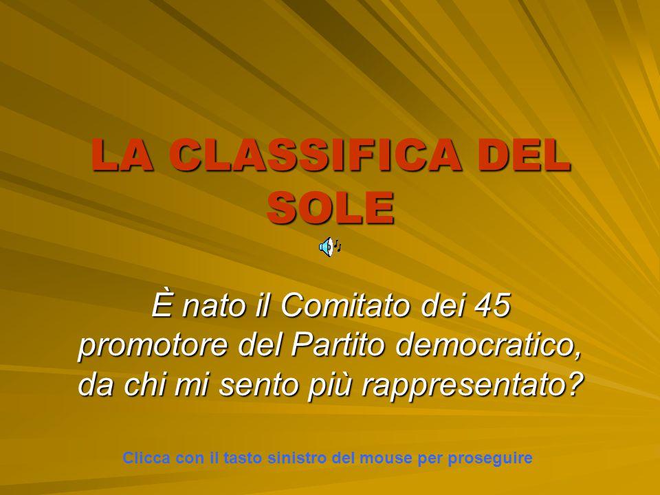 LA CLASSIFICA DEL SOLE È nato il Comitato dei 45 promotore del Partito democratico, da chi mi sento più rappresentato.