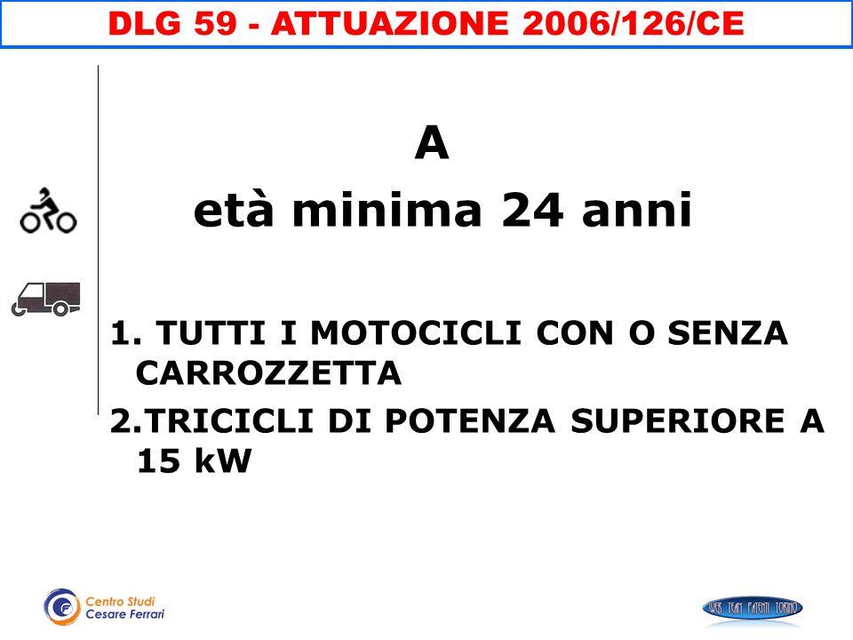A età minima 24 anni 1. TUTTI I MOTOCICLI CON O SENZA CARROZZETTA 2.TRICICLI DI POTENZA SUPERIORE A 15 kW DLG 59 - ATTUAZIONE 2006/126/CE
