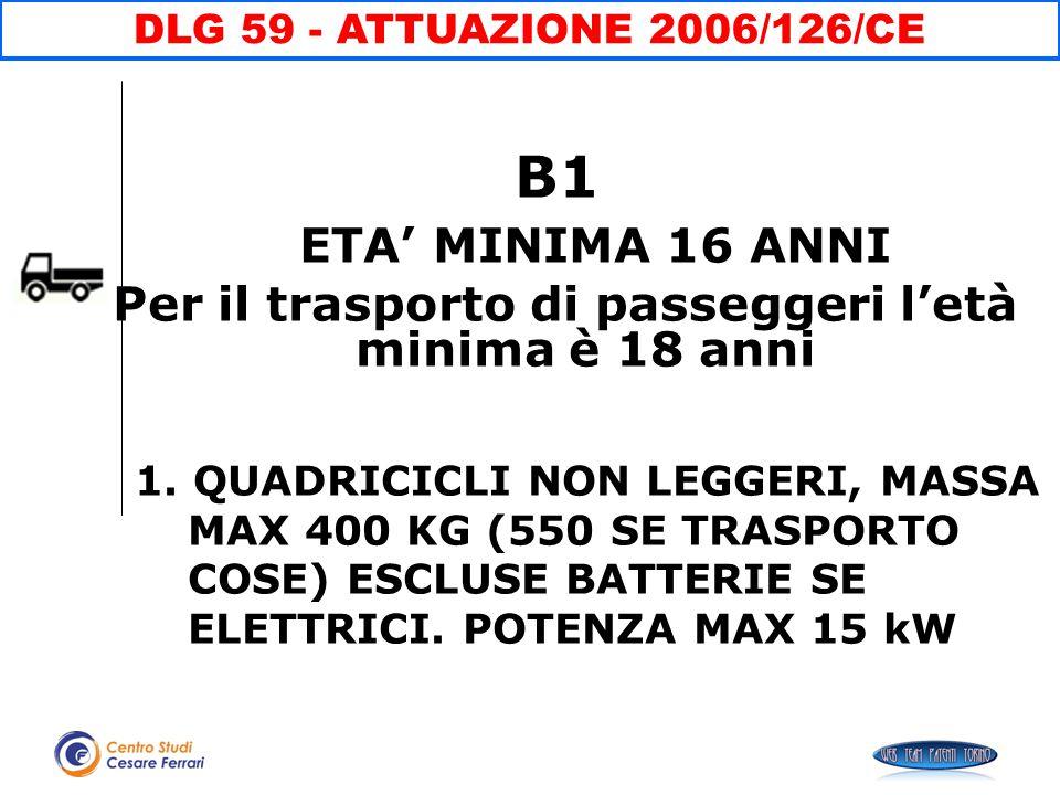 B1 ETA' MINIMA 16 ANNI Per il trasporto di passeggeri l'età minima è 18 anni 1. QUADRICICLI NON LEGGERI, MASSA MAX 400 KG (550 SE TRASPORTO COSE) ESCL