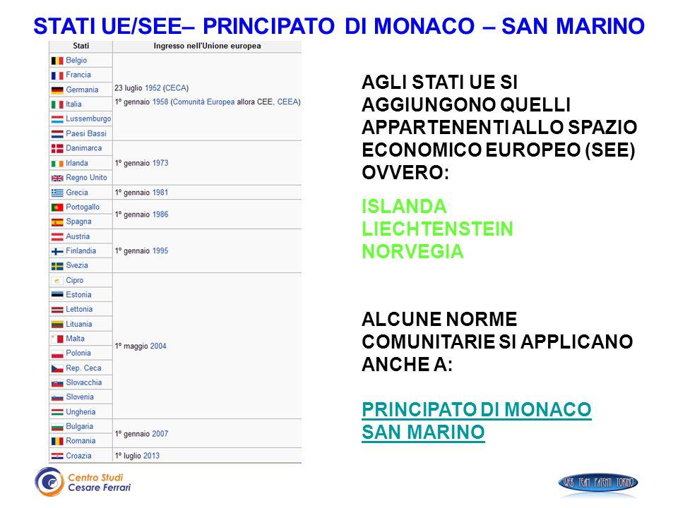 STATI UE/SEE– PRINCIPATO DI MONACO – SAN MARINO AGLI STATI UE SI AGGIUNGONO QUELLI APPARTENENTI ALLO SPAZIO ECONOMICO EUROPEO (SEE) OVVERO: ISLANDA LI